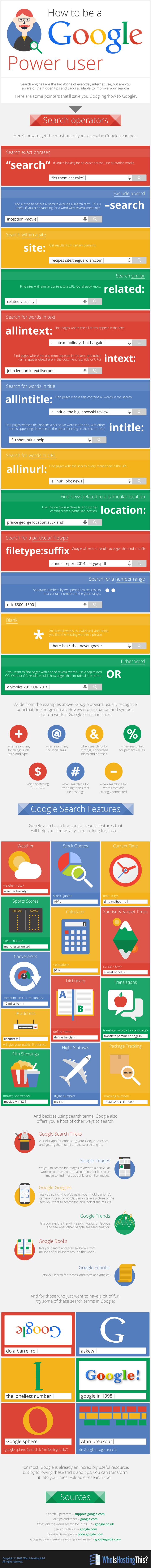 Google Tipps und Tricks