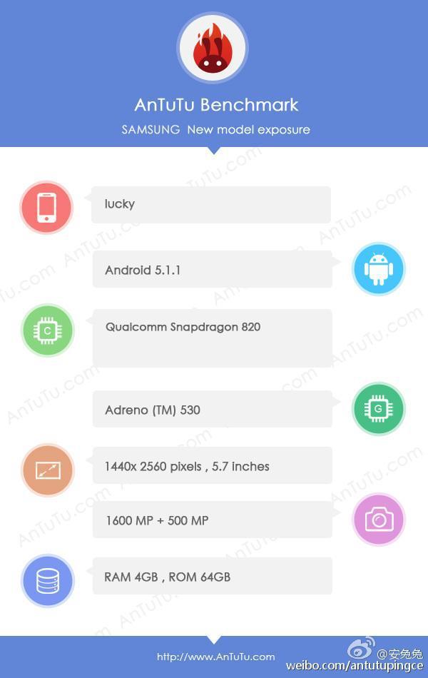 Samsung Galaxy S7 Technische Daten