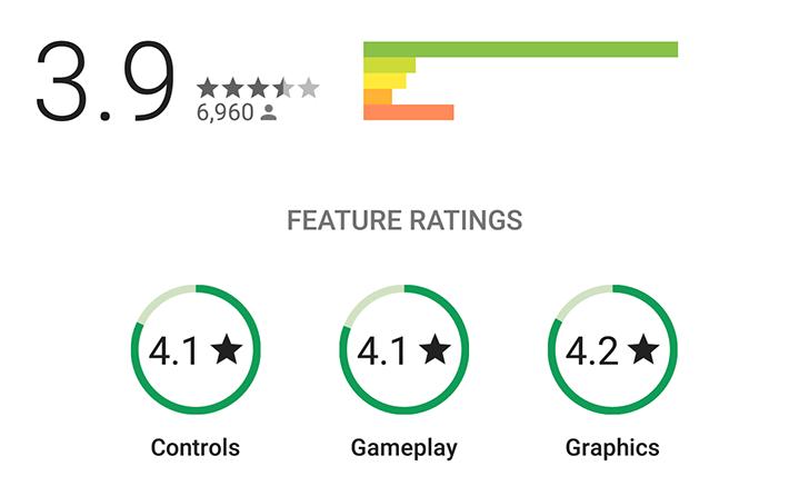 google-play-store-neue-bewertung